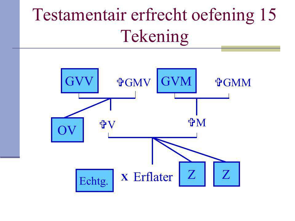 Testamentair erfrecht oefening 15 Tekening Erflater MM  GMM OV  GMV GVV VV Z X Echtg. GVM Z
