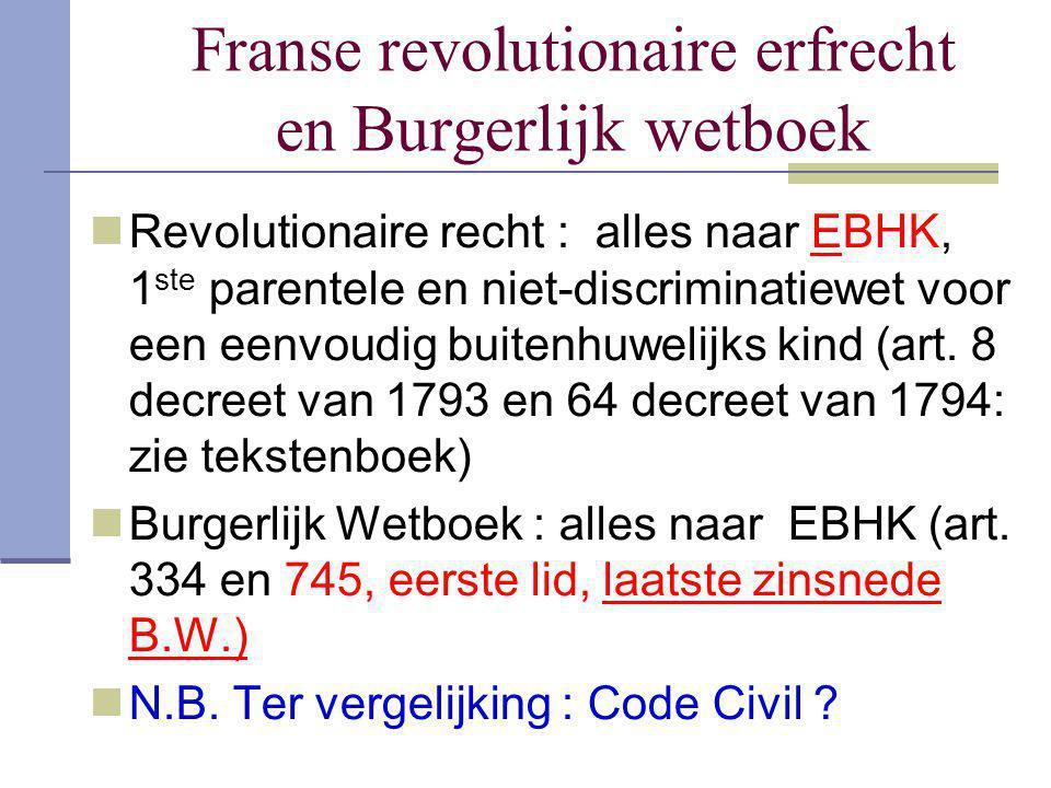 Franse revolutionaire erfrecht en Burgerlijk wetboek Revolutionaire recht : alles naar EBHK, 1 ste parentele en niet-discriminatiewet voor een eenvoud