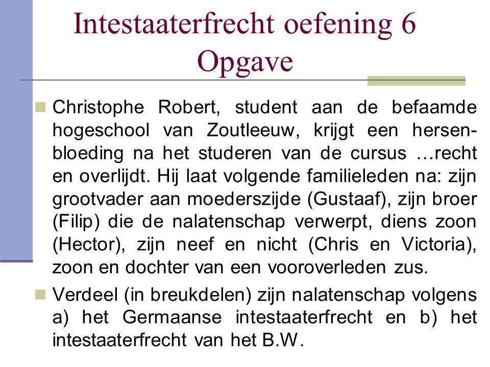 Intestaaterfrecht oefening 6 Opgave Christophe Robert, student aan de befaamde hogeschool van Zoutleeuw, krijgt een hersen- bloeding na het studeren v