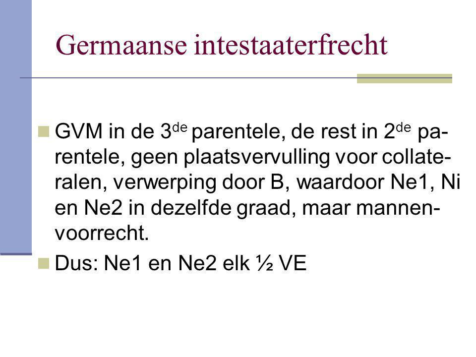 Germaanse i ntestaaterfrecht GVM in de 3 de parentele, de rest in 2 de pa- rentele, geen plaatsvervulling voor collate- ralen, verwerping door B, waar