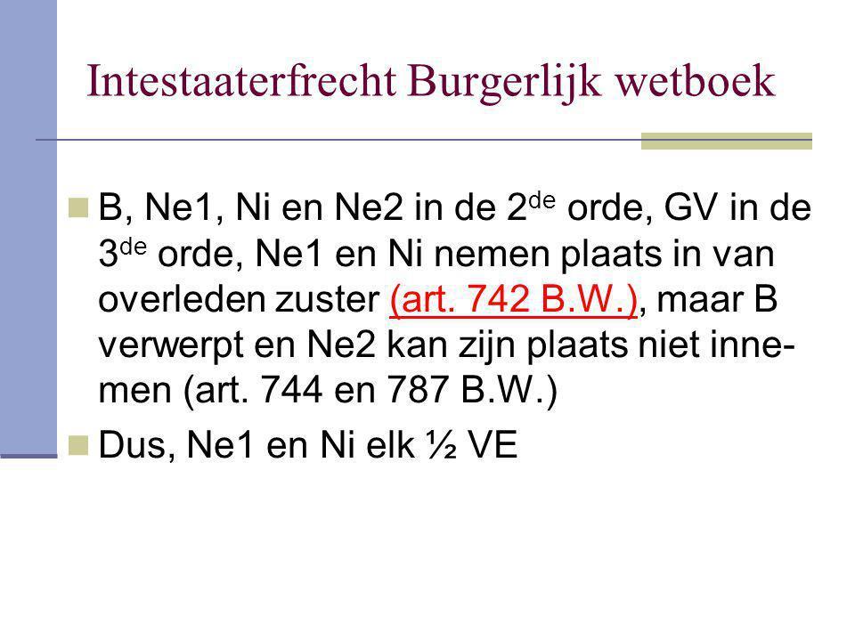 Intestaaterfrecht Burgerlijk wetboek B, Ne1, Ni en Ne2 in de 2 de orde, GV in de 3 de orde, Ne1 en Ni nemen plaats in van overleden zuster (art. 742 B