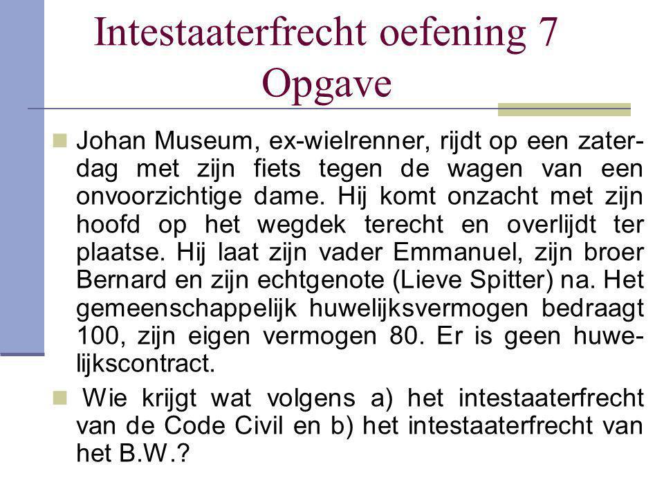 Intestaaterfrecht oefening 7 Opgave Johan Museum, ex-wielrenner, rijdt op een zater- dag met zijn fiets tegen de wagen van een onvoorzichtige dame. Hi
