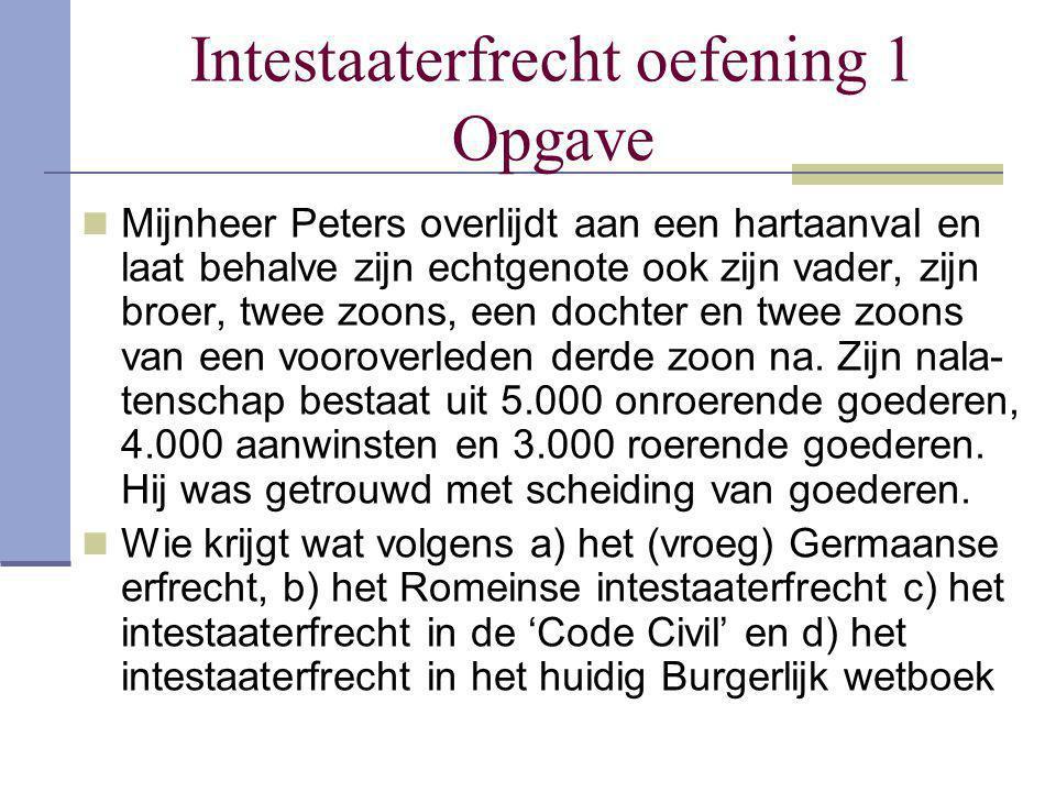 Testamentaire erfrecht oefening 13 Opgave Rik Opsommer was gehuwd met scheiding van goederen en laat bij zijn overlijden zijn weduwe en twee broers (Bart en Bert) na.