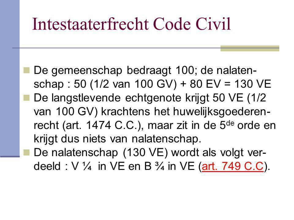 Intestaaterfrecht Code Civil De gemeenschap bedraagt 100; de nalaten- schap : 50 (1/2 van 100 GV) + 80 EV = 130 VE De langstlevende echtgenote krijgt