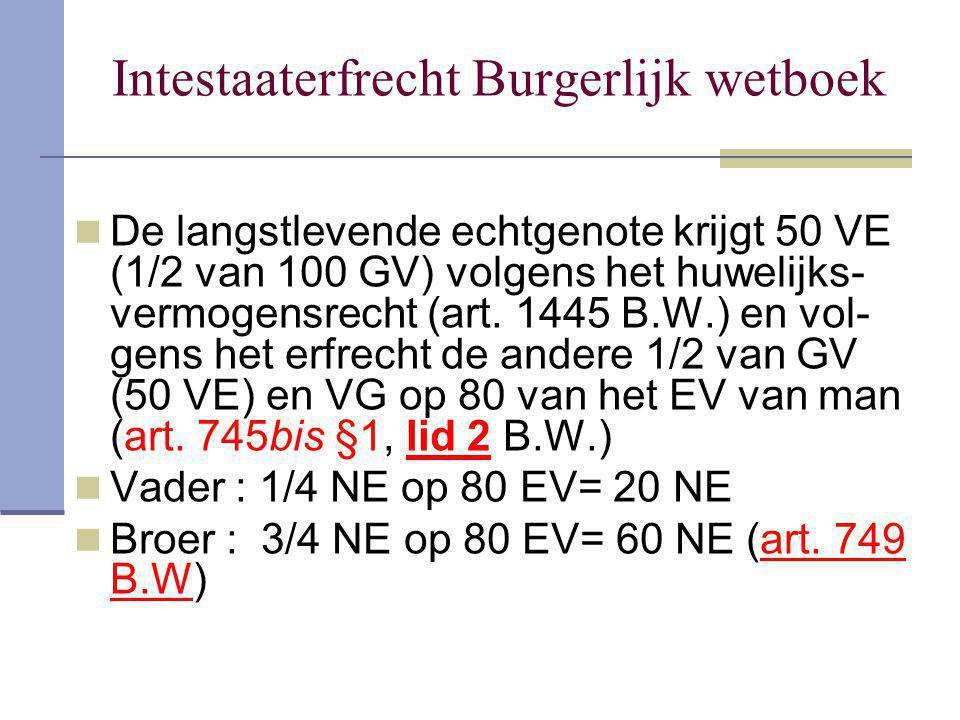 Intestaaterfrecht Burgerlijk wetboek De langstlevende echtgenote krijgt 50 VE (1/2 van 100 GV) volgens het huwelijks- vermogensrecht (art. 1445 B.W.)