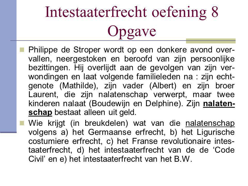 Intestaaterfrecht oefening 8 Opgave Philippe de Stroper wordt op een donkere avond over- vallen, neergestoken en beroofd van zijn persoonlijke bezitti