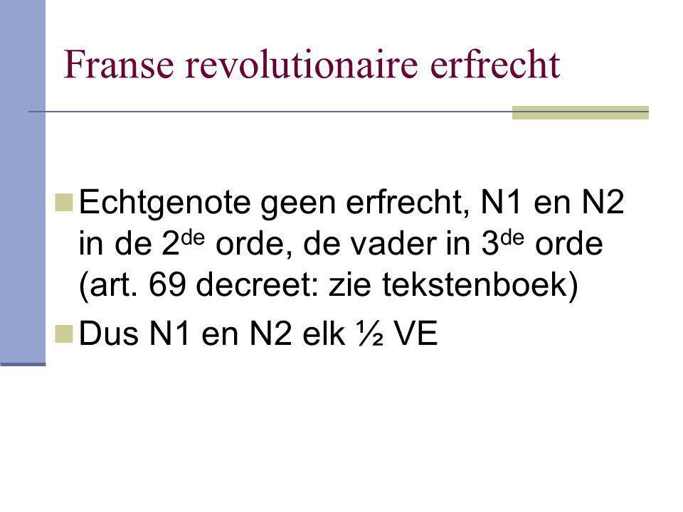 Franse revolutionaire erfrecht Echtgenote geen erfrecht, N1 en N2 in de 2 de orde, de vader in 3 de orde (art. 69 decreet: zie tekstenboek) Dus N1 en