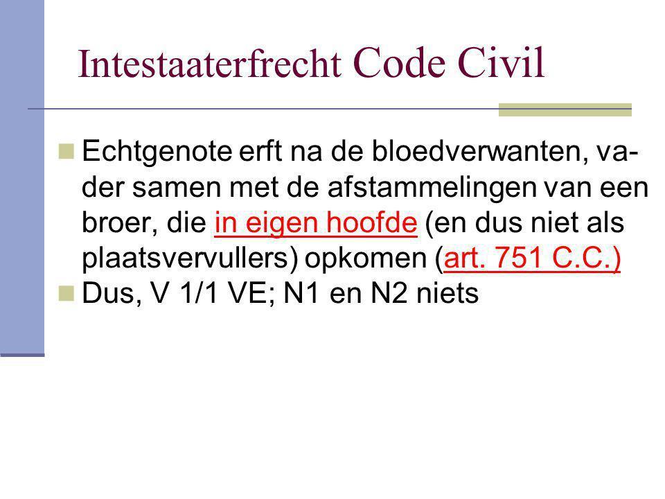 Intestaaterfrecht Code Civil Echtgenote erft na de bloedverwanten, va- der samen met de afstammelingen van een broer, die in eigen hoofde (en dus niet