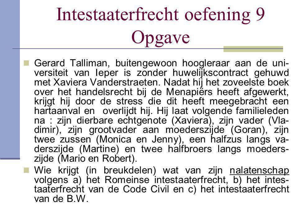 Intestaaterfrecht oefening 9 Opgave Gerard Talliman, buitengewoon hoogleraar aan de uni- versiteit van Ieper is zonder huwelijkscontract gehuwd met Xa