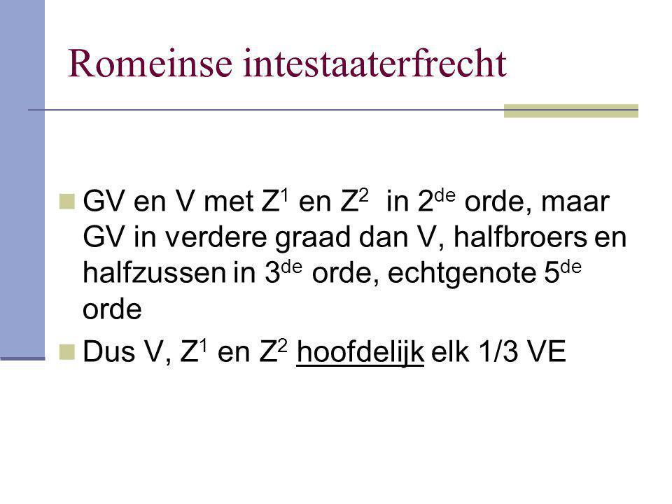 Romeinse intestaaterfrecht GV en V met Z 1 en Z 2 in 2 de orde, maar GV in verdere graad dan V, halfbroers en halfzussen in 3 de orde, echtgenote 5 de