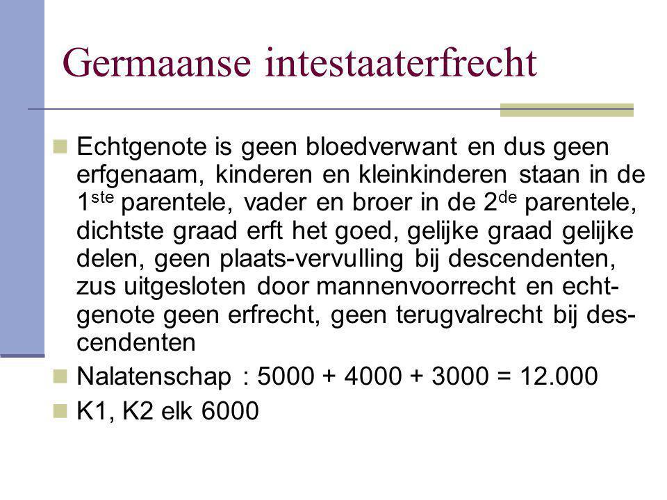 Germaanse intestaaterfrecht Echtgenote is geen bloedverwant en dus geen erfgenaam, kinderen en kleinkinderen staan in de 1 ste parentele, vader en bro