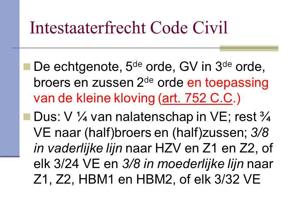 Intestaaterfrecht Code Civil De echtgenote, 5 de orde, GV in 3 de orde, broers en zussen 2 de orde en toepassing van de kleine kloving (art. 752 C.C.)