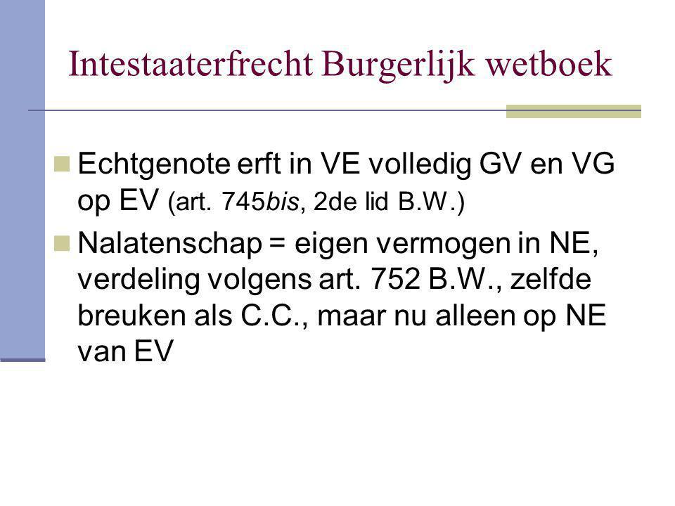 Intestaaterfrecht Burgerlijk wetboek Echtgenote erft in VE volledig GV en VG op EV (art. 745bis, 2de lid B.W.) Nalatenschap = eigen vermogen in NE, ve