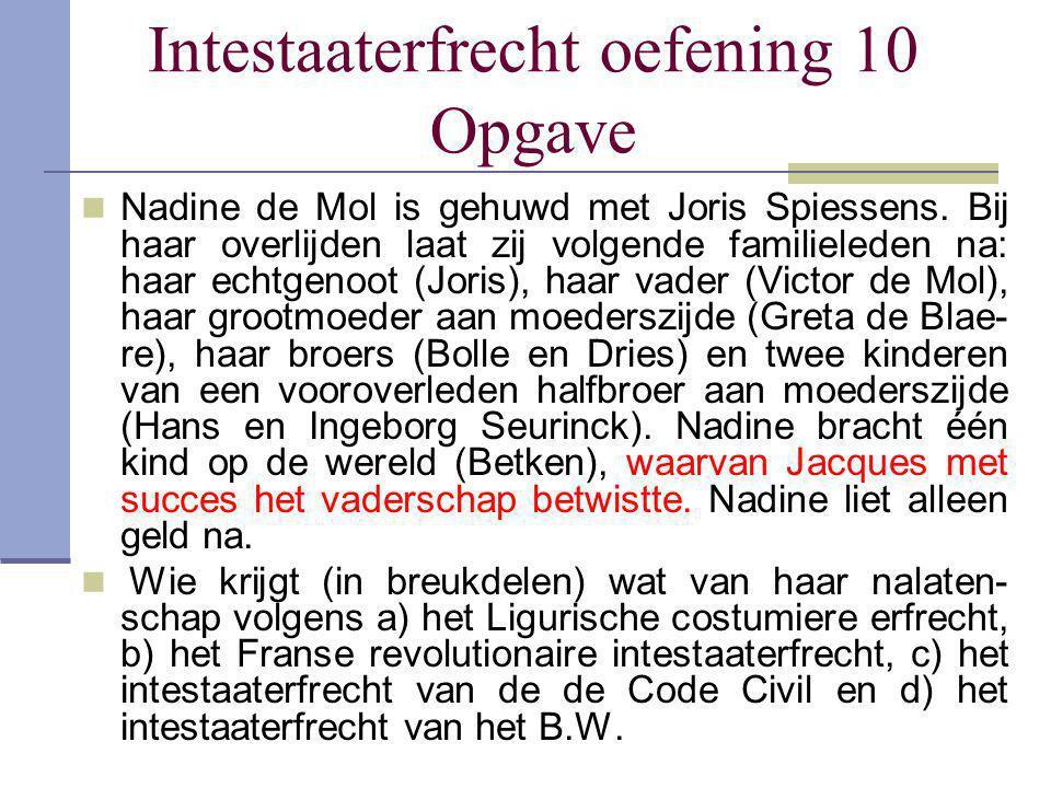 Intestaaterfrecht oefening 10 Opgave Nadine de Mol is gehuwd met Joris Spiessens. Bij haar overlijden laat zij volgende familieleden na: haar echtgeno