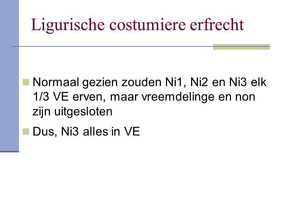 Ligurische costumiere erfrecht Normaal gezien zouden Ni1, Ni2 en Ni3 elk 1/3 VE erven, maar vreemdelinge en non zijn uitgesloten Dus, Ni3 alles in VE