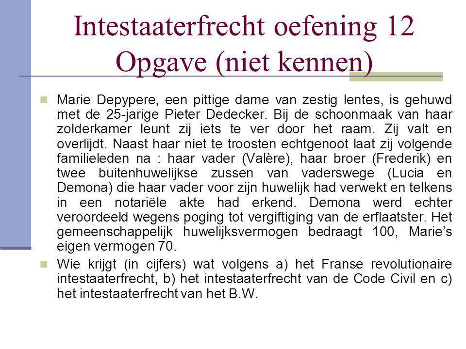 Intestaaterfrecht oefening 12 Opgave (niet kennen) Marie Depypere, een pittige dame van zestig lentes, is gehuwd met de 25-jarige Pieter Dedecker. Bij