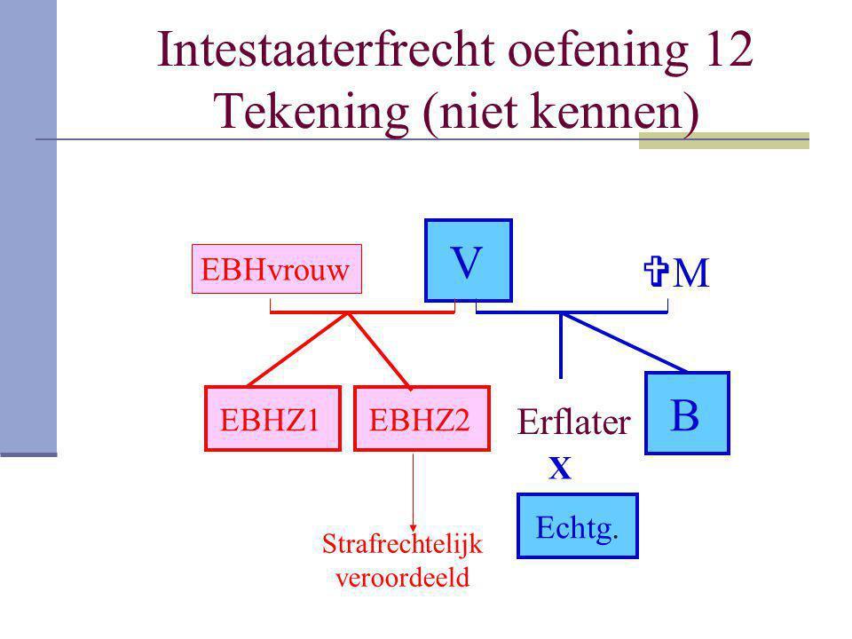 Intestaaterfrecht oefening 12 Tekening (niet kennen) Erflater MM B Echtg. V EBHZ2 X EBHZ1 Strafrechtelijk veroordeeld EBHvrouw