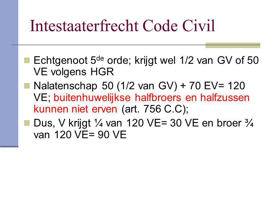 Intestaaterfrecht Code Civil Echtgenoot 5 de orde; krijgt wel 1/2 van GV of 50 VE volgens HGR Nalatenschap 50 (1/2 van GV) + 70 EV= 120 VE; buitenhuwe