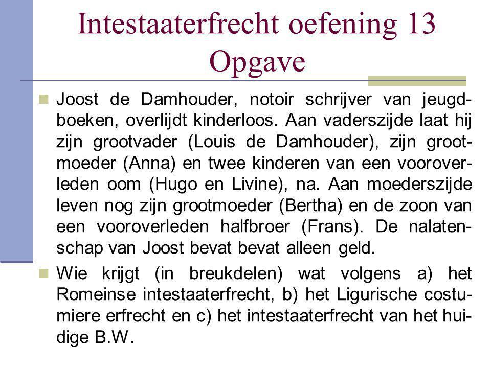 Intestaaterfrecht oefening 13 Opgave Joost de Damhouder, notoir schrijver van jeugd- boeken, overlijdt kinderloos. Aan vaderszijde laat hij zijn groot