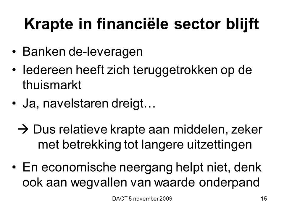 Krapte in financiële sector blijft Banken de-leveragen Iedereen heeft zich teruggetrokken op de thuismarkt Ja, navelstaren dreigt…  Dus relatieve kra