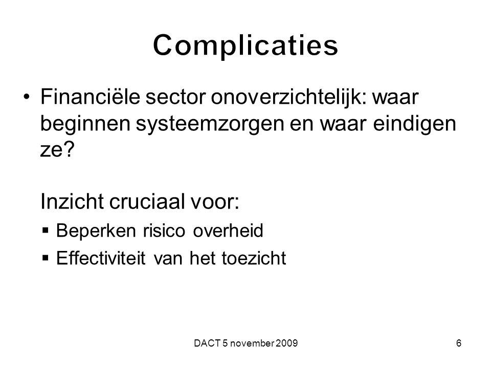 Regulering en toezicht hebben gefaald Belangrijkste inzicht: interlinked financieel systeem is probleem… Financiële markten hebben animal spirits in het bankwezen losgemaakt DACT 5 november 20097