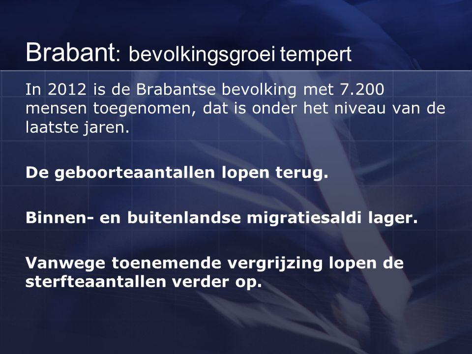 Brabant : bevolkingsgroei tempert In 2012 is de Brabantse bevolking met 7.200 mensen toegenomen, dat is onder het niveau van de laatste jaren. De gebo