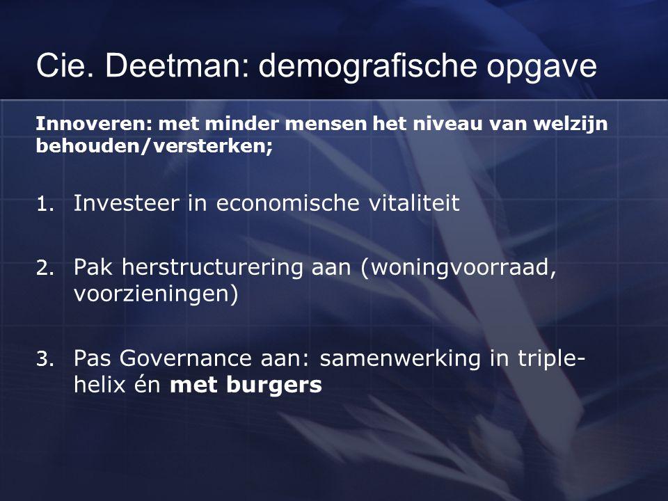 Cie. Deetman: demografische opgave Innoveren: met minder mensen het niveau van welzijn behouden/versterken; 1. Investeer in economische vitaliteit 2.