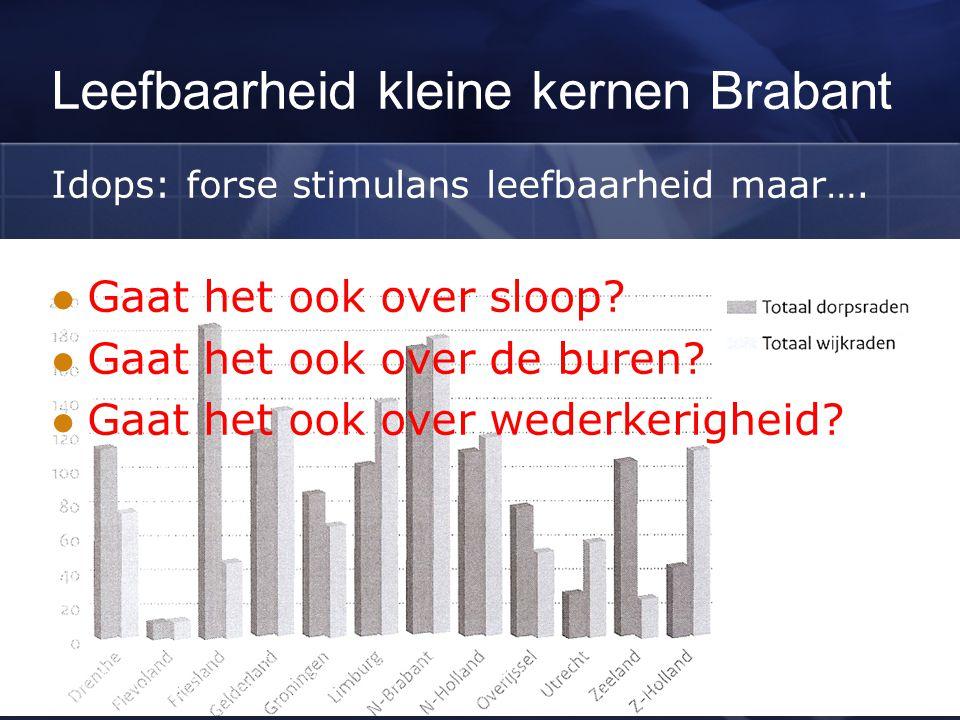Leefbaarheid kleine kernen Brabant Idops: forse stimulans leefbaarheid maar…. Gaat het ook over sloop? Gaat het ook over de buren? Gaat het ook over w