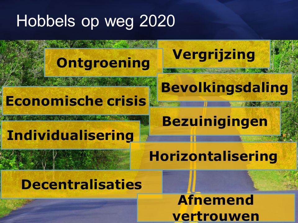 Hobbels op weg 2020 Vergrijzing Ontgroening Bezuinigingen Individualisering Bevolkingsdaling Decentralisaties Horizontalisering Economische crisis Afn