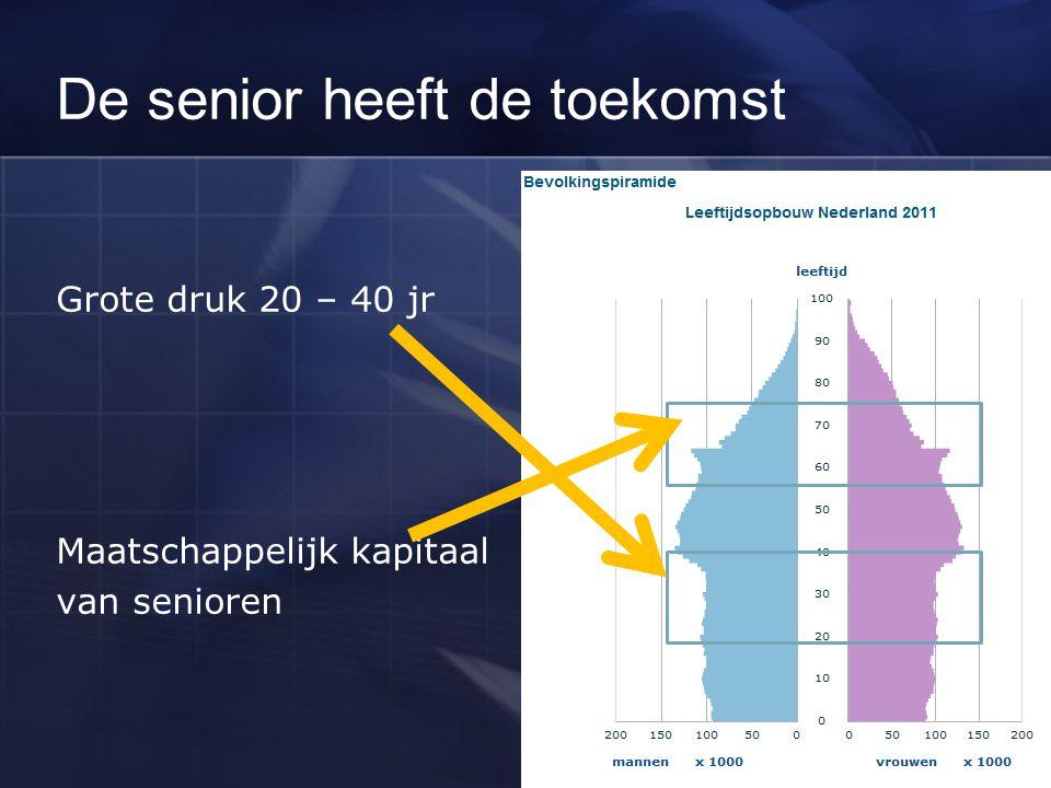 De senior heeft de toekomst Grote druk 20 – 40 jr Maatschappelijk kapitaal van senioren