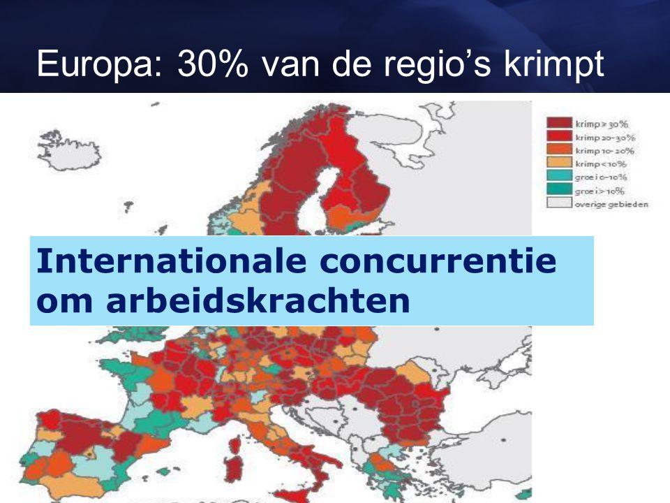 Europa: 30% van de regio's krimpt Internationale concurrentie om arbeidskrachten