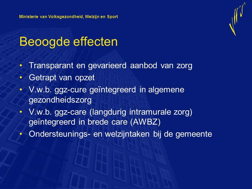 Ministerie van Volksgezondheid, Welzijn en Sport Beoogde effecten Transparant en gevarieerd aanbod van zorg Getrapt van opzet V.w.b.