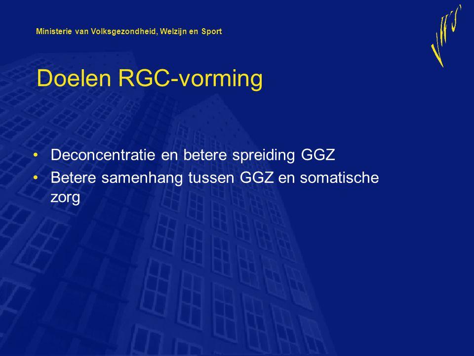 Ministerie van Volksgezondheid, Welzijn en Sport Doelen bereikt.