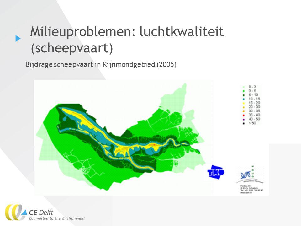 6Eelco den Boer Milieuproblemen: klimaat (CO2)