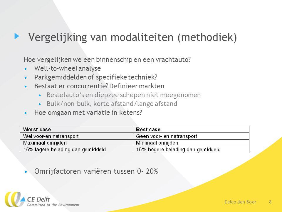 8Eelco den Boer Vergelijking van modaliteiten (methodiek) Hoe vergelijken we een binnenschip en een vrachtauto.