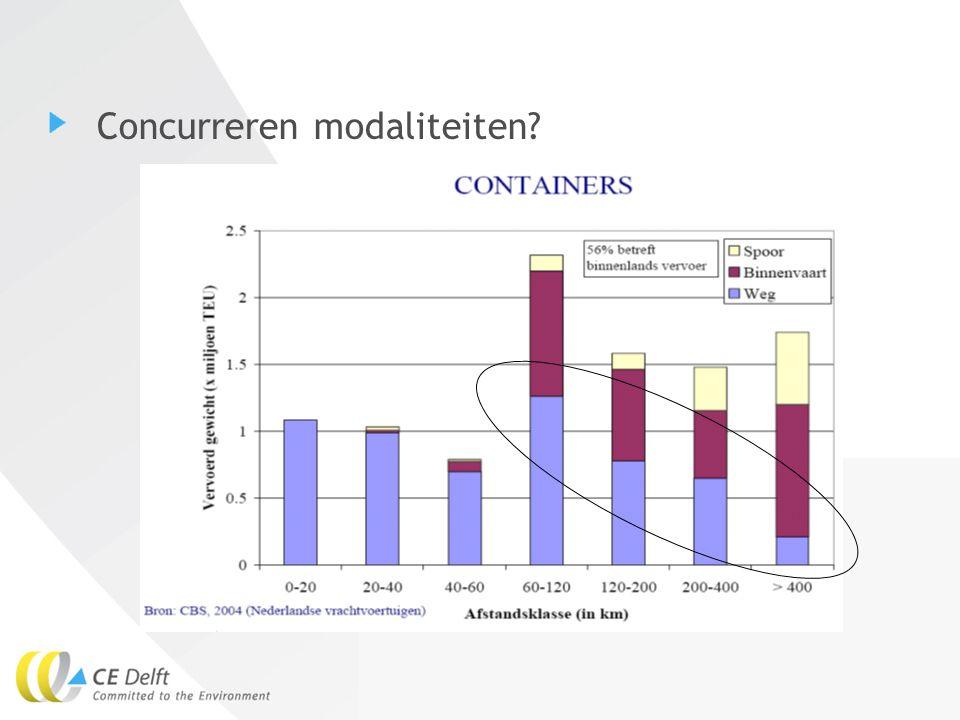 10Eelco den Boer Vergelijking van modaliteiten (NOx emissie-eis)