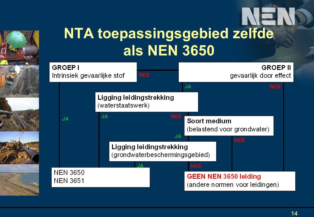 14 NTA toepassingsgebied zelfde als NEN 3650