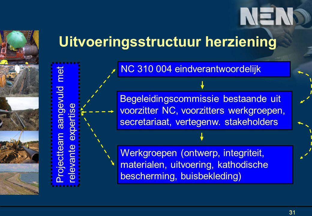 31 Uitvoeringsstructuur herziening NC 310 004 eindverantwoordelijk Begeleidingscommissie bestaande uit voorzitter NC, voorzitters werkgroepen, secretariaat, vertegenw.