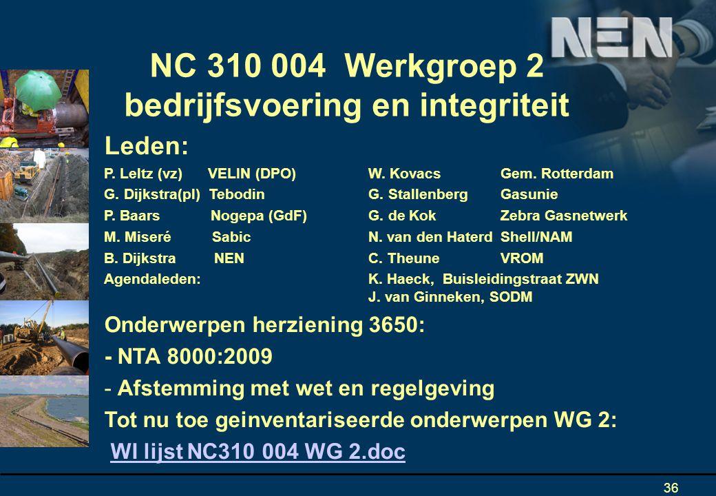 36 Leden: P.Leltz (vz) VELIN (DPO)W. KovacsGem. Rotterdam G.