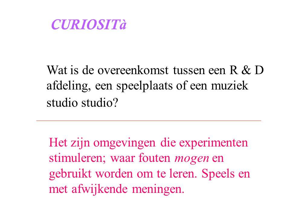 Wat is de overeenkomst tussen een R & D afdeling, een speelplaats of een muziek studio studio.