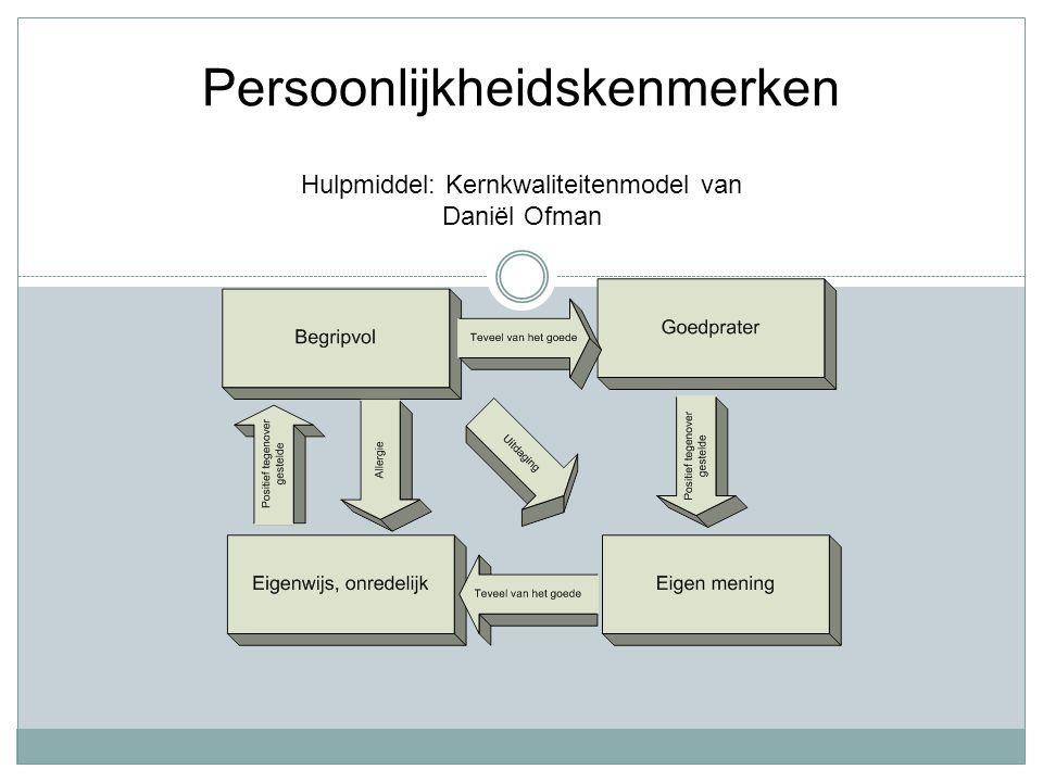 Persoonlijkheidskenmerken Hulpmiddel: Kernkwaliteitenmodel van Daniël Ofman