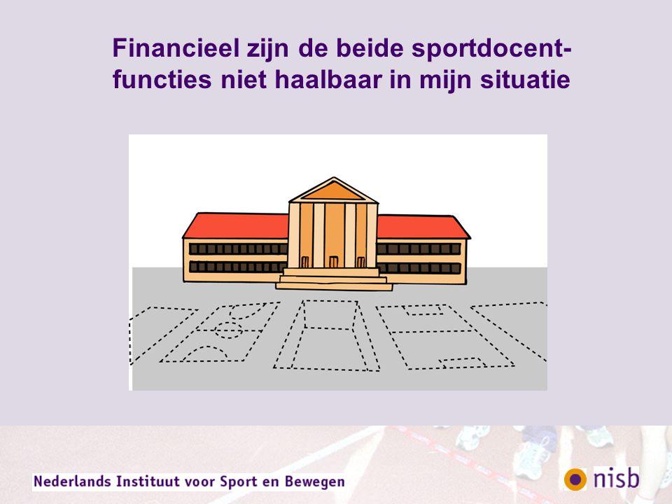 Naschoolse sportactiviteiten bij Brede scholen / Open Wijk scholen zijn concurrerende activiteiten voor sportverenigingen