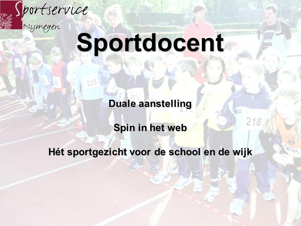 Sportieve (Open Wijk) Scholen