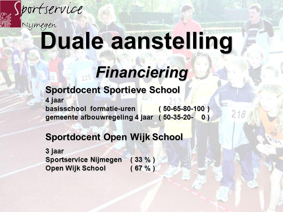 Financieel zijn de beide sportdocent- functies niet haalbaar in mijn situatie
