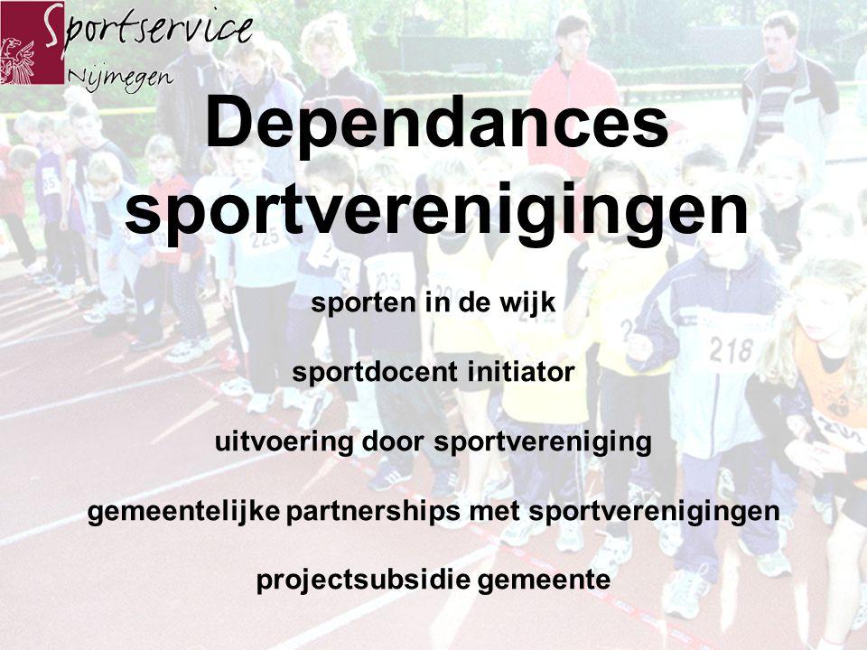 Dependances sportverenigingen sporten in de wijk sportdocent initiator uitvoering door sportvereniging gemeentelijke partnerships met sportverenigingen projectsubsidie gemeente