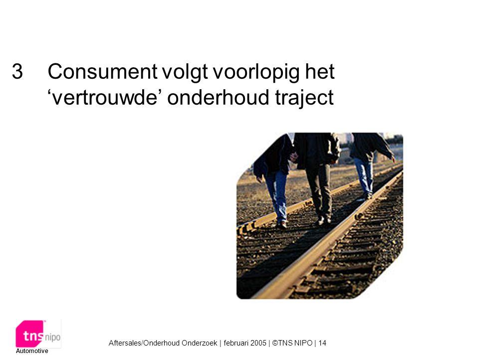 Aftersales/Onderhoud Onderzoek | februari 2005 | ©TNS NIPO | 14 Automotive 3 Consument volgt voorlopig het 'vertrouwde' onderhoud traject