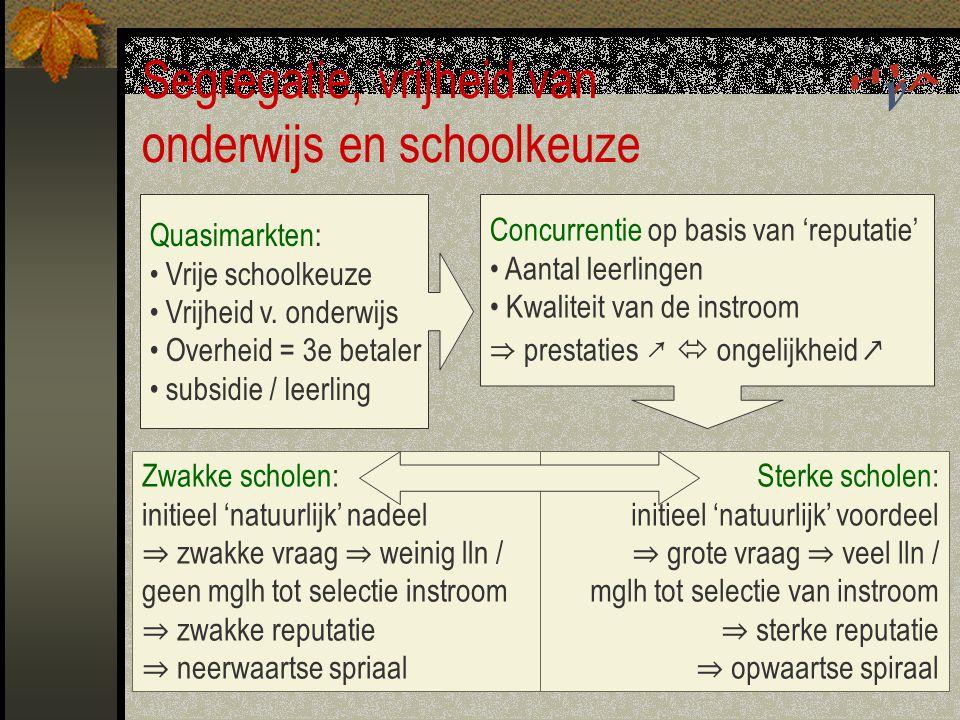 Segregatie, vrijheid van onderwijs en schoolkeuze Quasimarkten: Vrije schoolkeuze Vrijheid v. onderwijs Overheid = 3e betaler subsidie / leerling Conc