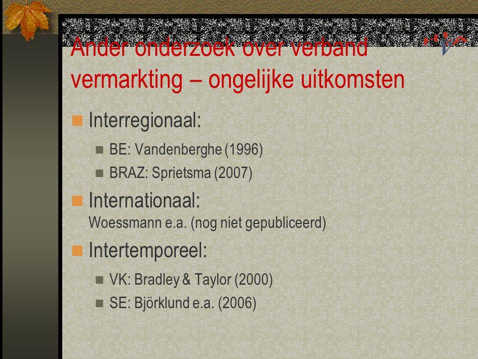 Ander onderzoek over verband vermarkting – ongelijke uitkomsten Interregionaal: BE: Vandenberghe (1996) BRAZ: Sprietsma (2007) Internationaal: Woessma