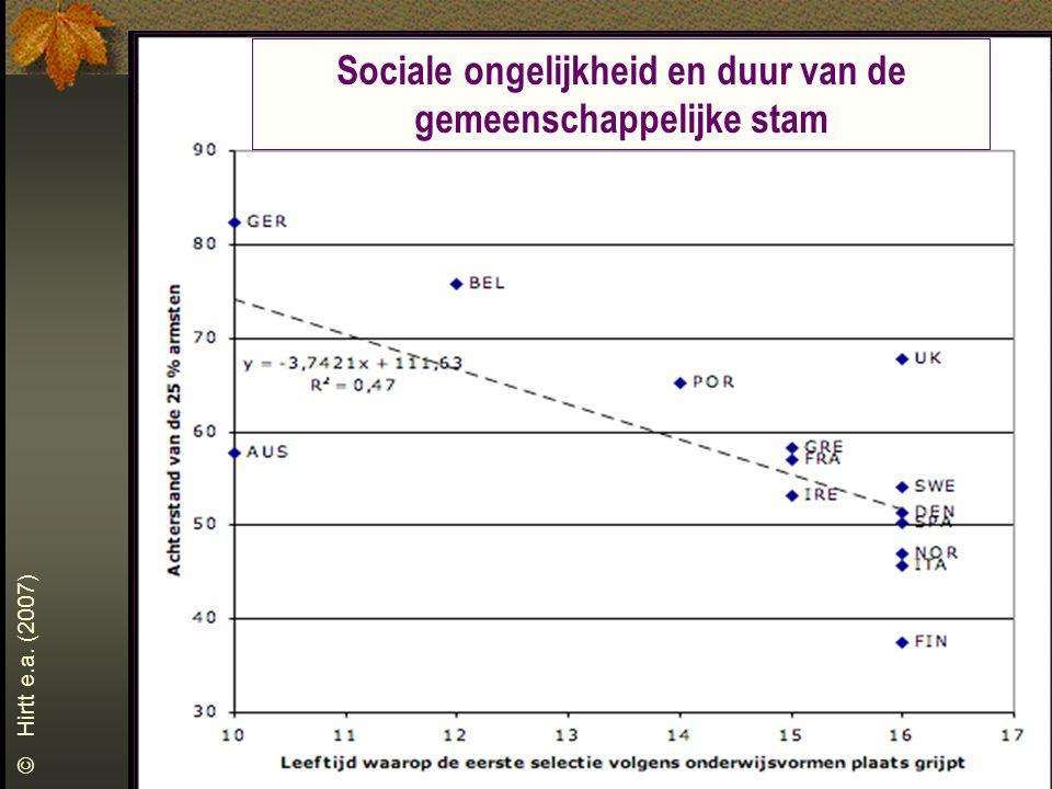 Sociale ongelijkheid en duur van de gemeenschappelijke stam © Hirtt e.a. (2007)