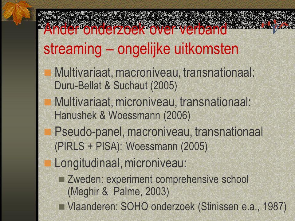 Ander onderzoek over verband streaming – ongelijke uitkomsten Multivariaat, macroniveau, transnationaal: Duru-Bellat & Suchaut (2005) Multivariaat, mi